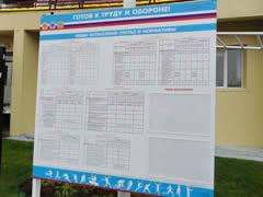Стенд с видами тестов и нормативами ГТО